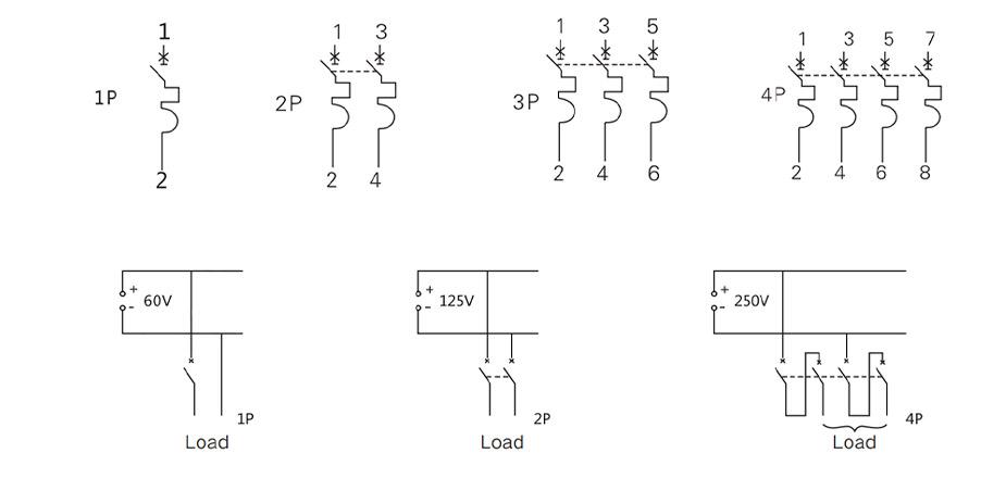 How to choose miniature circuit breaker?