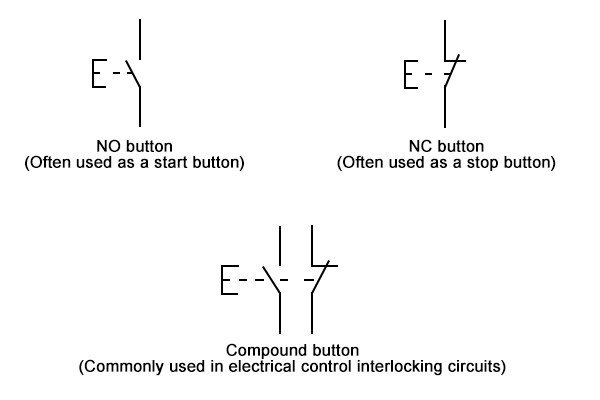 What are the commonly used electrical components in the distribution cabinet?