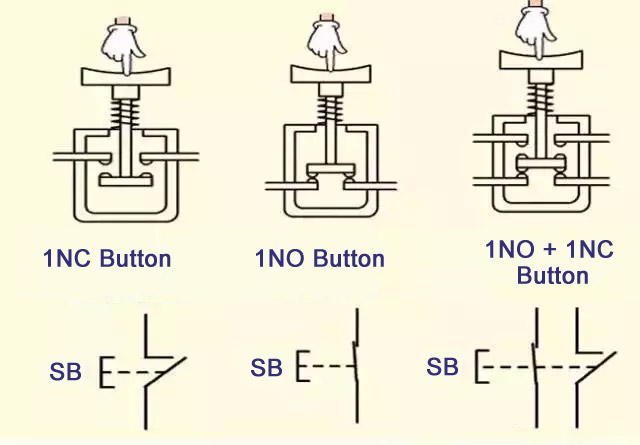 What are the push button switches commonly used by electricians?