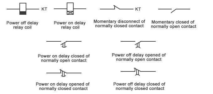 Common symbols of time relay