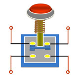 What is the principle of the push button switches?