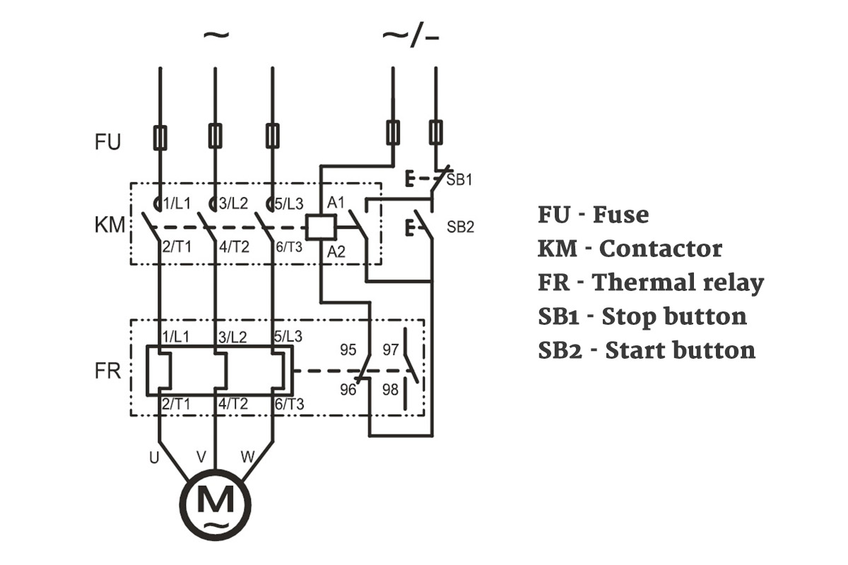 What is the structure of thermal relay?