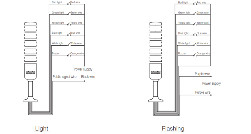 siemens-apt/tl-50-tl501-wiring-diagram