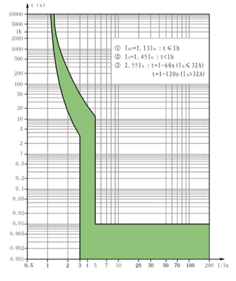 b-curve-ndb2-63