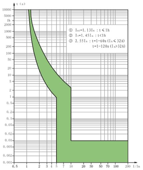 c-curve-ndb2le-63