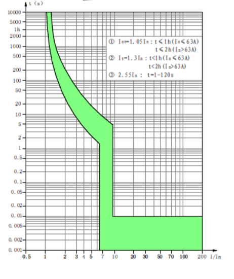 c-curve-ndb6z-125